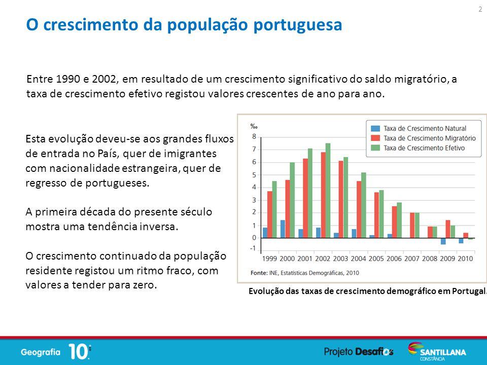 Entre 1990 e 2002, em resultado de um crescimento significativo do saldo migratório, a taxa de crescimento efetivo registou valores crescentes de ano