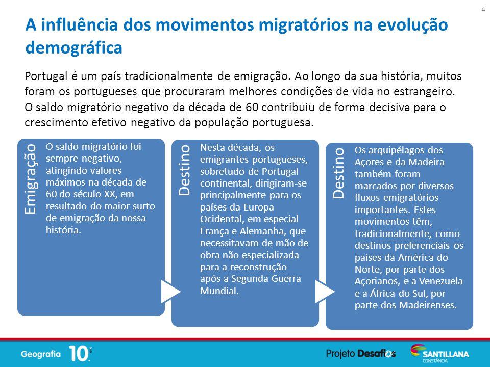 Portugal é um país tradicionalmente de emigração. Ao longo da sua história, muitos foram os portugueses que procuraram melhores condições de vida no e