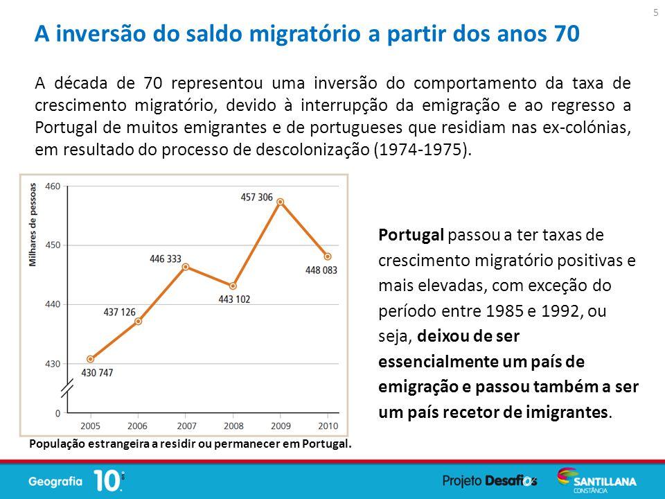 A década de 70 representou uma inversão do comportamento da taxa de crescimento migratório, devido à interrupção da emigração e ao regresso a Portugal