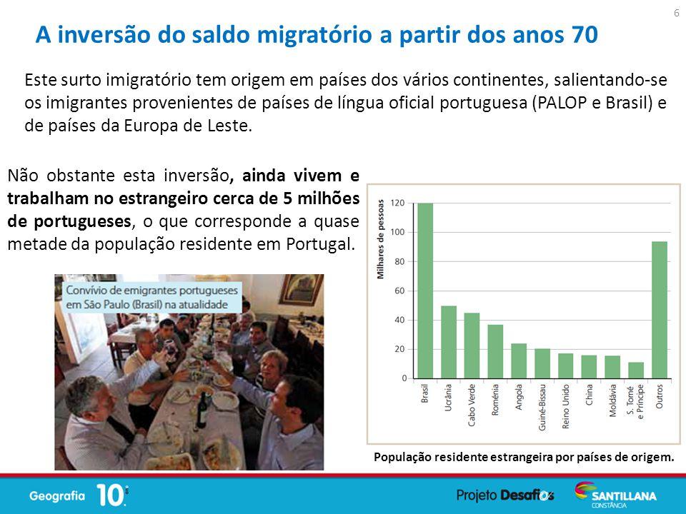 Este surto imigratório tem origem em países dos vários continentes, salientando-se os imigrantes provenientes de países de língua oficial portuguesa (