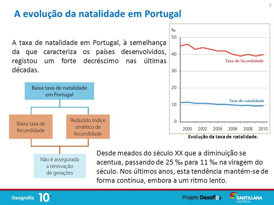 A taxa de natalidade em Portugal, à semelhança da que caracteriza os países desenvolvidos, registou um forte decréscimo nas últimas décadas. A evoluçã