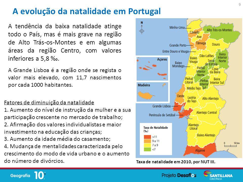 A tendência da baixa natalidade atinge todo o País, mas é mais grave na região de Alto Trás-os-Montes e em algumas áreas da região Centro, com valores