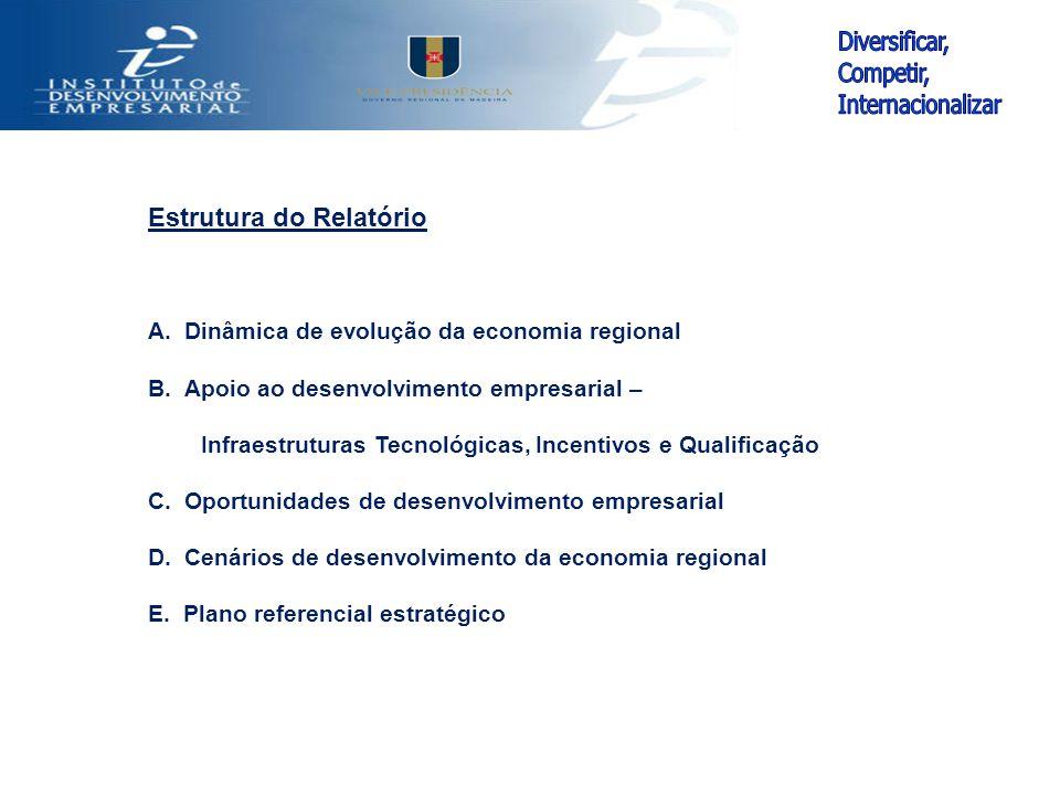 A. Dinâmica de evolução da economia regional B. Apoio ao desenvolvimento empresarial – Infraestruturas Tecnológicas, Incentivos e Qualificação C. Opor