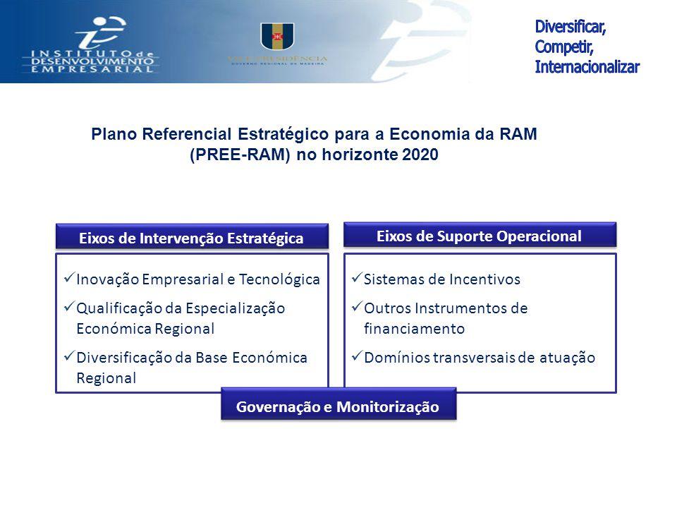 Plano Referencial Estratégico para a Economia da RAM (PREE-RAM) no horizonte 2020 Eixos de Intervenção Estratégica Inovação Empresarial e Tecnológica
