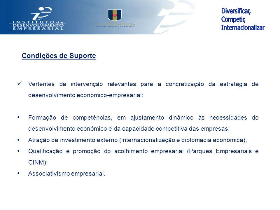 Condições de Suporte Vertentes de intervenção relevantes para a concretização da estratégia de desenvolvimento económico-empresarial: Formação de comp