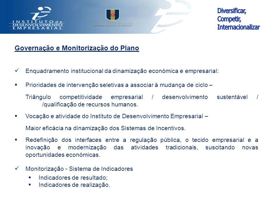 Governação e Monitorização do Plano Enquadramento institucional da dinamização económica e empresarial:  Prioridades de intervenção seletivas a assoc