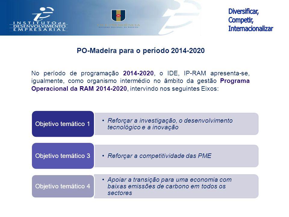 Reforçar a investigação, o desenvolvimento tecnológico e a inovação Objetivo temático 1 Reforçar a competitividade das PME Objetivo temático 3 Apoiar