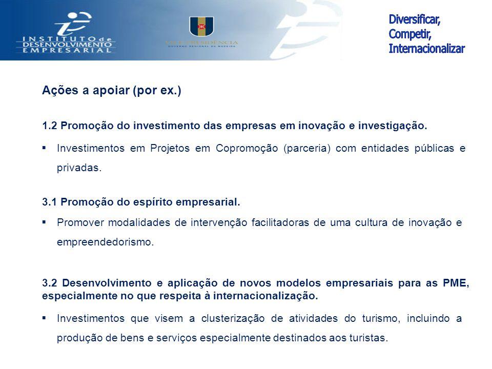 1.2 Promoção do investimento das empresas em inovação e investigação.  Investimentos em Projetos em Copromoção (parceria) com entidades públicas e pr