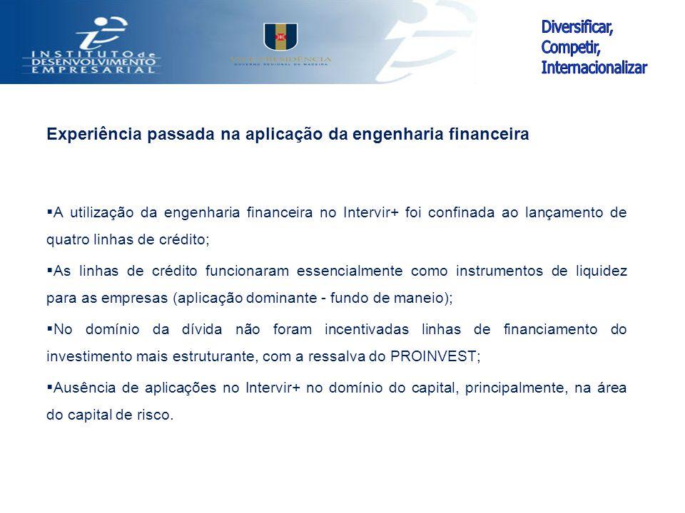 Experiência passada na aplicação da engenharia financeira  A utilização da engenharia financeira no Intervir+ foi confinada ao lançamento de quatro l