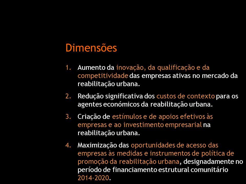 1.Aumento da inovação, da qualificação e da competitividade das empresas ativas no mercado da reabilitação urbana. 2.Redução significativa dos custos