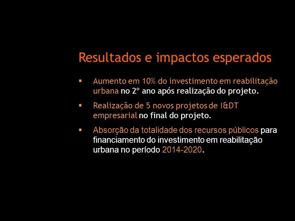  Aumento em 10% do investimento em reabilitação urbana no 2º ano após realização do projeto.  Realização de 5 novos projetos de I&DT empresarial no