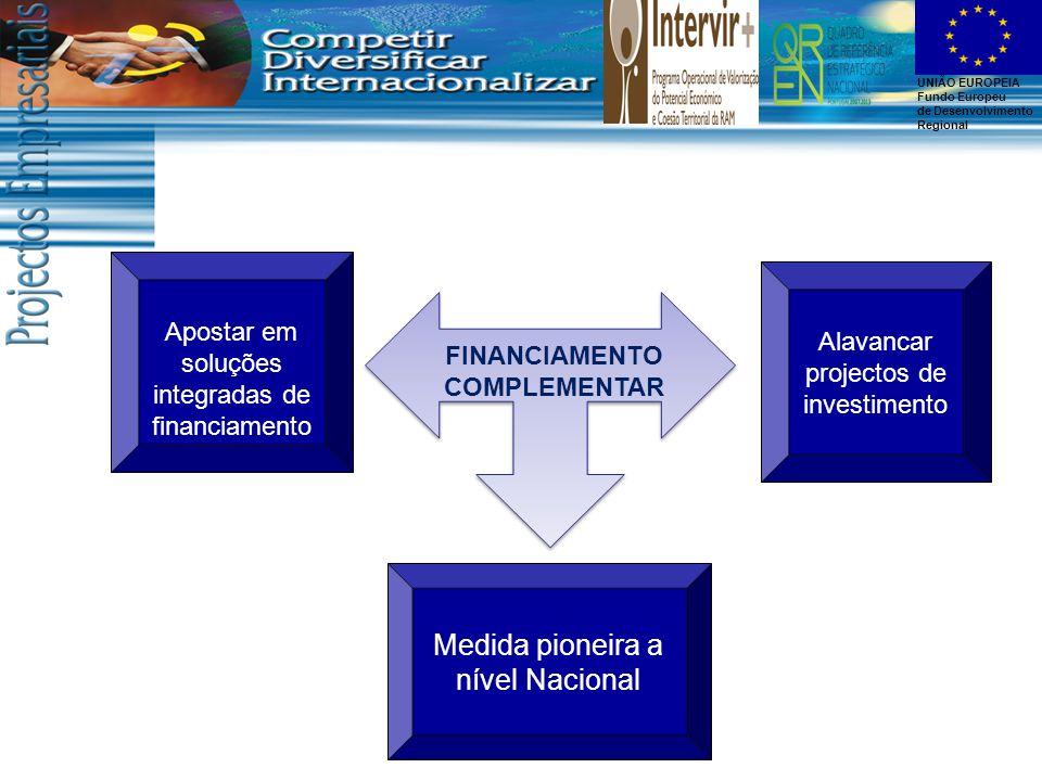 UNIÃO EUROPEIA Fundo Europeu de Desenvolvimento Regional FINANCIAMENTO COMPLEMENTAR Alavancar projectos de investimento Apostar em soluções integradas de financiamento Medida pioneira a nível Nacional