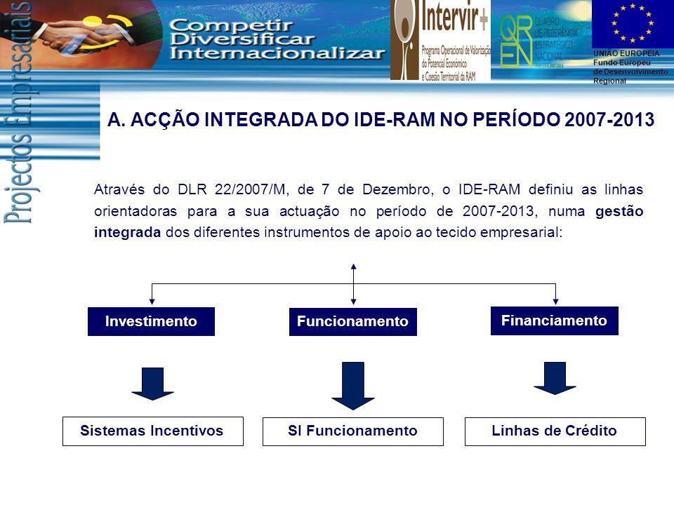 UNIÃO EUROPEIA Fundo Europeu de Desenvolvimento Regional Através do DLR 22/2007/M, de 7 de Dezembro, o IDE-RAM definiu as linhas orientadoras para a sua actuação no período de 2007-2013, numa gestão integrada dos diferentes instrumentos de apoio ao tecido empresarial: Investimento Funcionamento Financiamento SI Funcionamento Linhas de Crédito Sistemas Incentivos A.