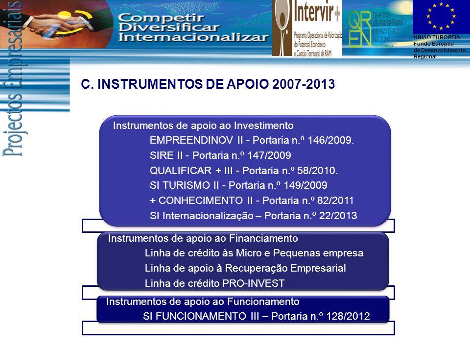 UNIÃO EUROPEIA Fundo Europeu de Desenvolvimento Regional C. INSTRUMENTOS DE APOIO 2007-2013 Instrumentos de apoio ao Investimento EMPREENDINOV II - Po