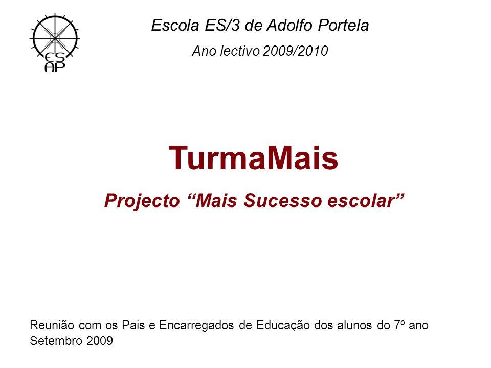 Escola ES/3 de Adolfo Portela Ano lectivo 2009/2010 Reunião com os Pais e Encarregados de Educação dos alunos do 7º ano Setembro 2009 TurmaMais Projec