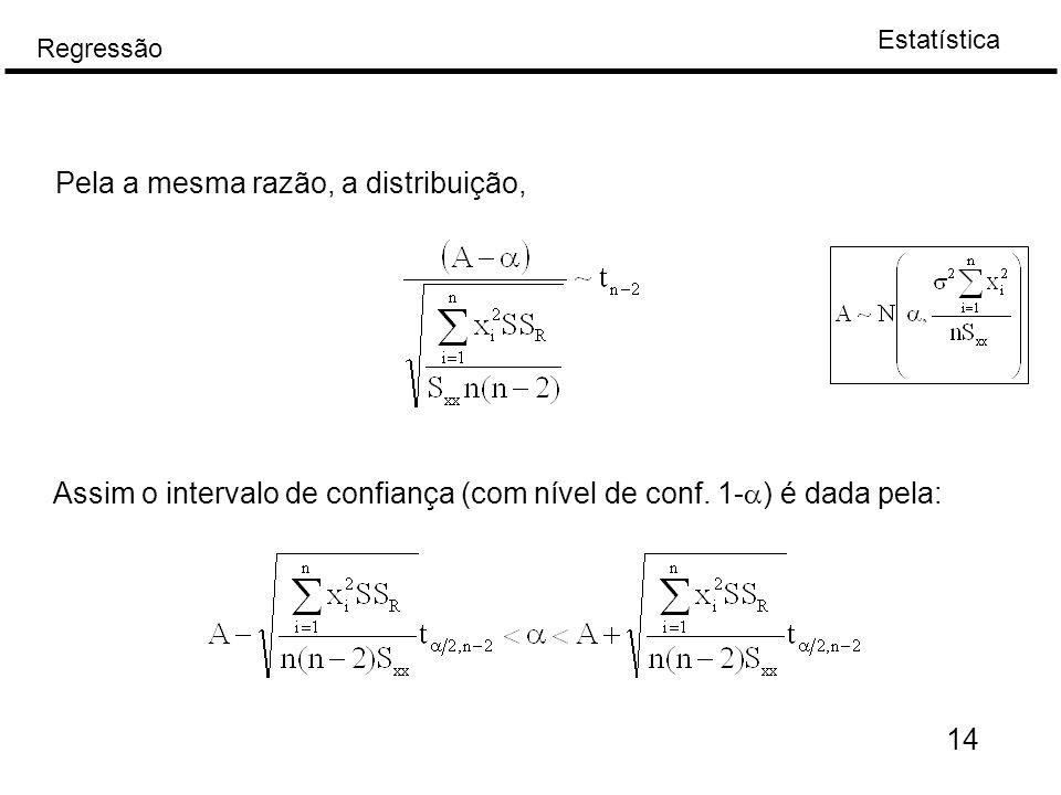 Estatística Regressão 14 Pela a mesma razão, a distribuição, Assim o intervalo de confiança (com nível de conf. 1-  ) é dada pela: