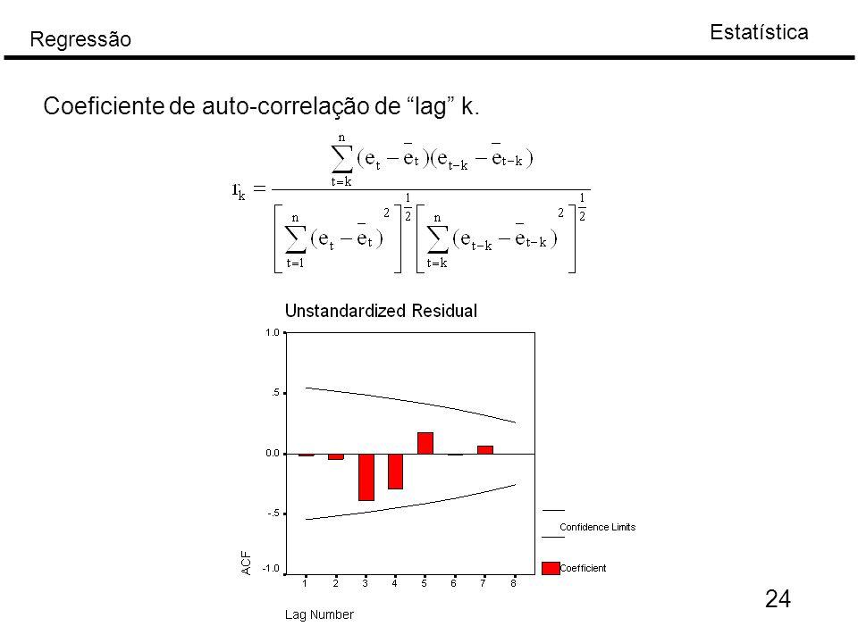 """Estatística Regressão Coeficiente de auto-correlação de """"lag"""" k. 24"""