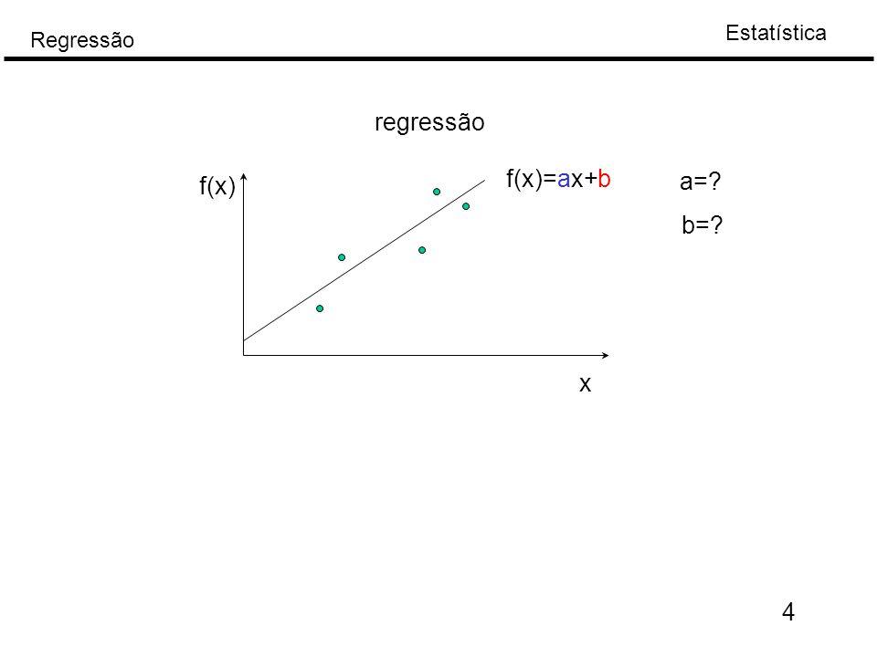Estatística Regressão 4 regressão f(x) x f(x)=ax+b a=? b=?