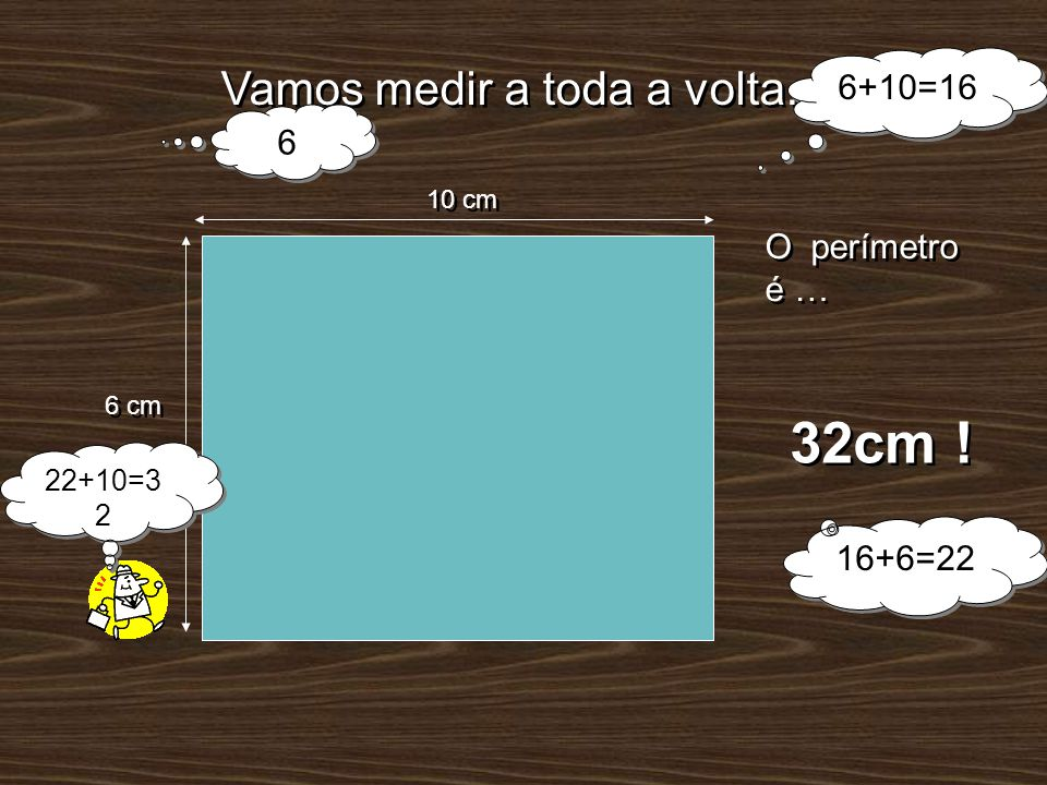 Vamos medir a toda a volta. 6 cm 10 cm O perímetro é … 32cm ! 6 6 6+10=16 16+6=22 22+10=3 2