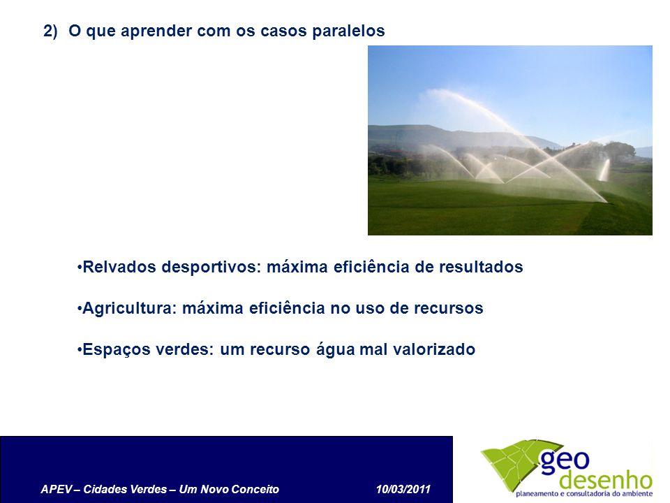 APEV – Cidades Verdes – Um Novo Conceito10/03/2011 2)O que aprender com os casos paralelos Relvados desportivos: máxima eficiência de resultados Agricultura: máxima eficiência no uso de recursos Espaços verdes: um recurso água mal valorizado