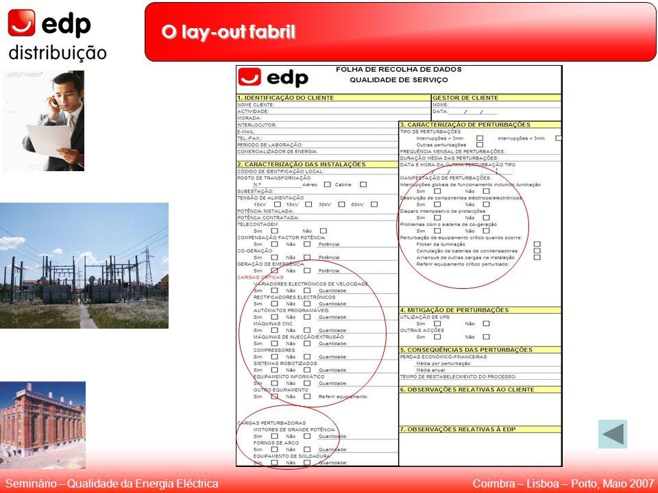 Coimbra – Lisboa – Porto, Maio 2007Seminário – Qualidade da Energia Eléctrica O lay-out fabril