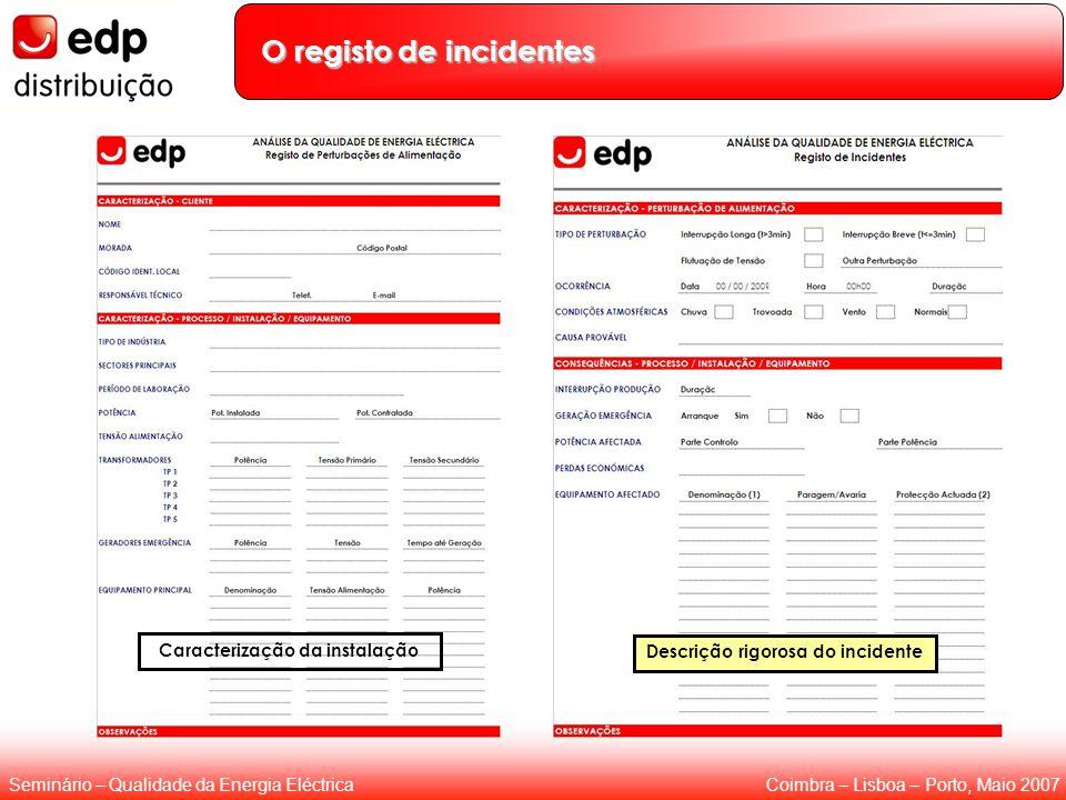 Coimbra – Lisboa – Porto, Maio 2007Seminário – Qualidade da Energia Eléctrica O registo de incidentes Caracterização da instalação Descrição rigorosa