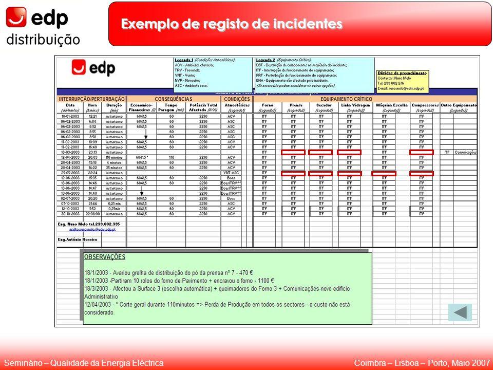 Coimbra – Lisboa – Porto, Maio 2007Seminário – Qualidade da Energia Eléctrica Exemplo de registo de incidentes