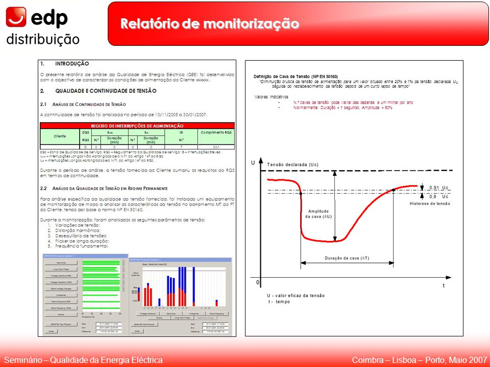 Coimbra – Lisboa – Porto, Maio 2007Seminário – Qualidade da Energia Eléctrica Relatório de monitorização Definição de Cava de Tensão (NP EN 50160) Diminuição brusca da tensão de alimentação para um valor situado entre 90% e 1% da tensão declarada U C, seguida do restabelecimento da tensão depois de um curto lapso de tempo Valores indicativos N.º cavas de tensão pode variar das dezenas a um milhar por ano Normalmente: Duração < 1 segundo; Amplitude < 60%