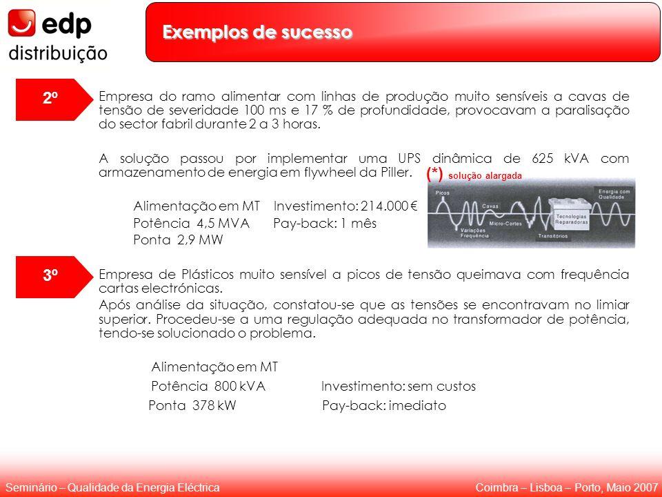 Coimbra – Lisboa – Porto, Maio 2007Seminário – Qualidade da Energia Eléctrica Apresentação dos resultados ao cliente Empresa do ramo alimentar com linhas de produção muito sensíveis a cavas de tensão de severidade 100 ms e 17 % de profundidade, provocavam a paralisação do sector fabril durante 2 a 3 horas.