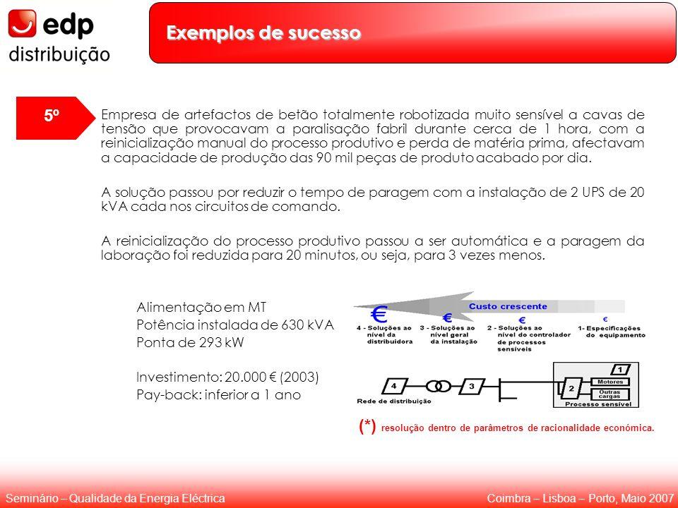 Coimbra – Lisboa – Porto, Maio 2007Seminário – Qualidade da Energia Eléctrica Apresentação dos resultados ao cliente Empresa de artefactos de betão to