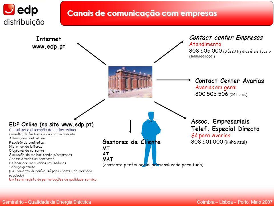 Coimbra – Lisboa – Porto, Maio 2007Seminário – Qualidade da Energia Eléctrica Contact center Empresas Atendimento 808 505 000 (8 às20 h) dias úteis (custo chamada local) Internet www.edp.pt Assoc.
