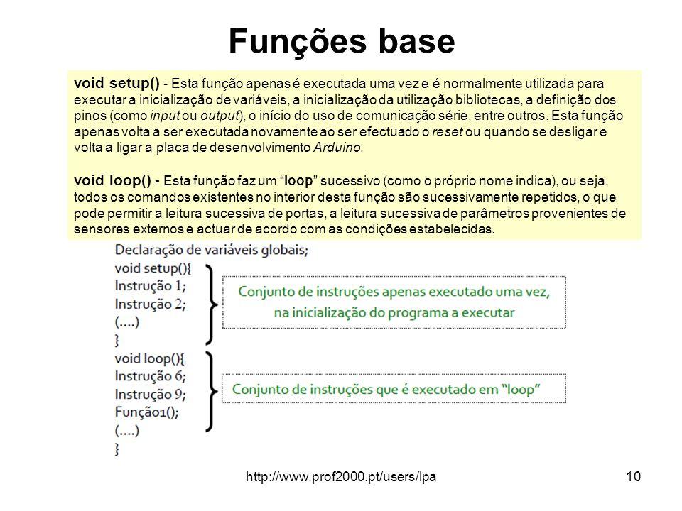 http://www.prof2000.pt/users/lpa10 Funções base void setup() - Esta função apenas é executada uma vez e é normalmente utilizada para executar a inicia