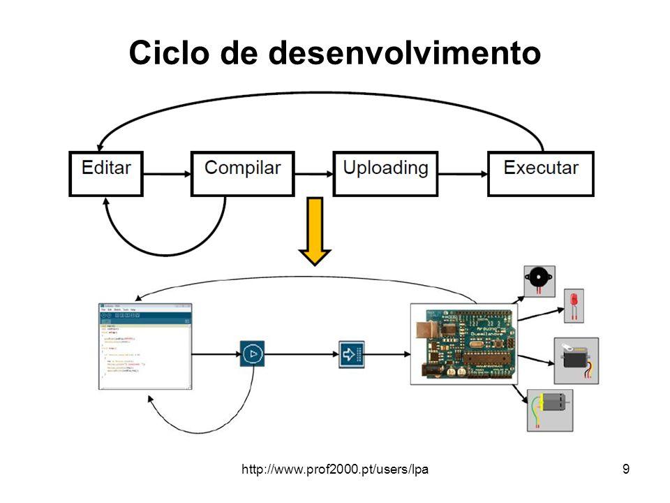 http://www.prof2000.pt/users/lpa10 Funções base void setup() - Esta função apenas é executada uma vez e é normalmente utilizada para executar a inicialização de variáveis, a inicialização da utilização bibliotecas, a definição dos pinos (como input ou output), o início do uso de comunicação série, entre outros.
