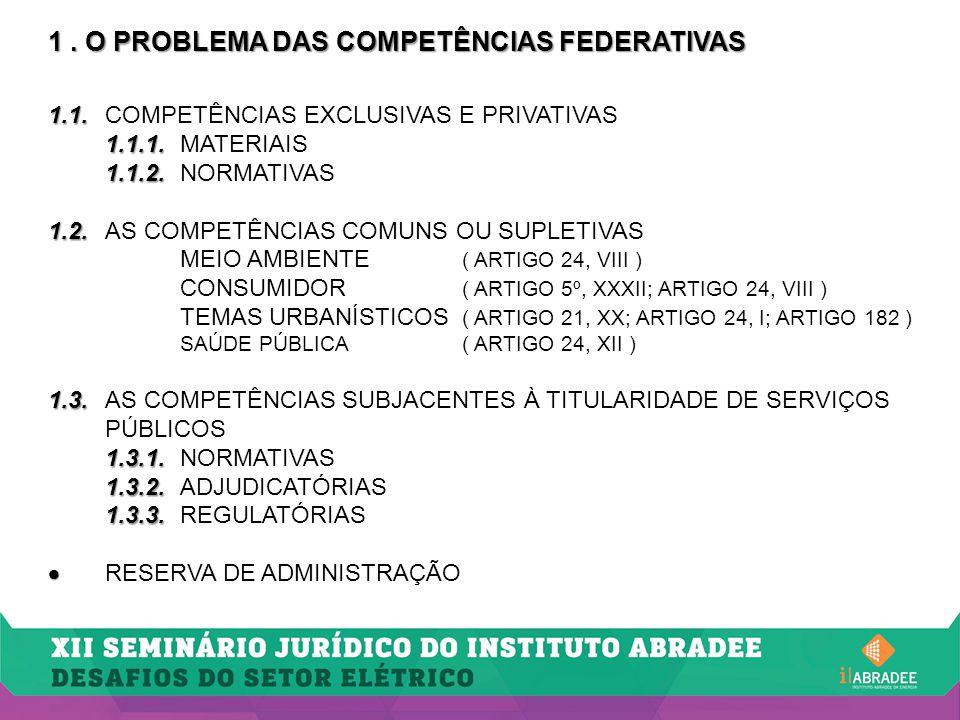 1. O PROBLEMA DAS COMPETÊNCIAS FEDERATIVAS 1.1. 1.1.COMPETÊNCIAS EXCLUSIVAS E PRIVATIVAS 1.1.1. 1.1.1. MATERIAIS 1.1.2. 1.1.2. NORMATIVAS 1.2. 1.2.AS