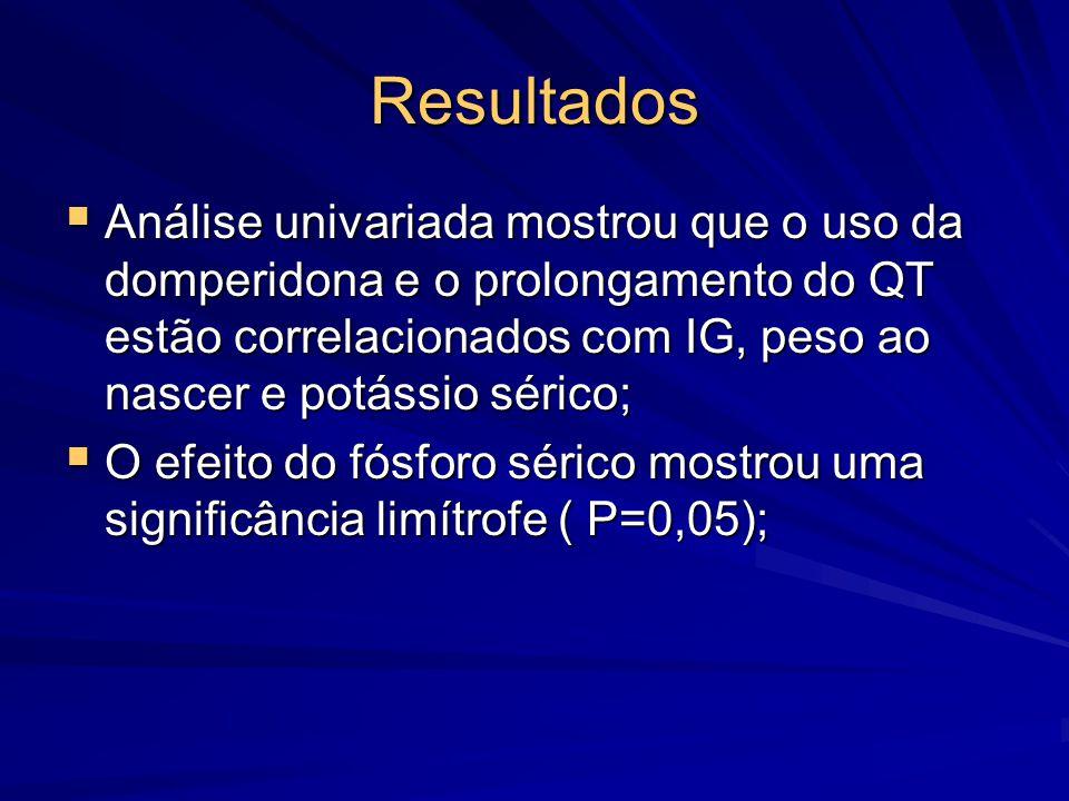Resultados  Análise univariada mostrou que o uso da domperidona e o prolongamento do QT estão correlacionados com IG, peso ao nascer e potássio séric