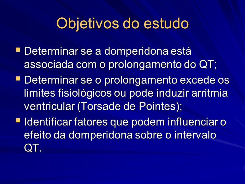 Objetivos do estudo  Determinar se a domperidona está associada com o prolongamento do QT;  Determinar se o prolongamento excede os limites fisiológ