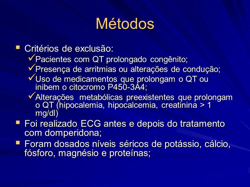 Métodos  Critérios de exclusão: Pacientes com QT prolongado congênito; Pacientes com QT prolongado congênito; Presença de arritmias ou alterações de