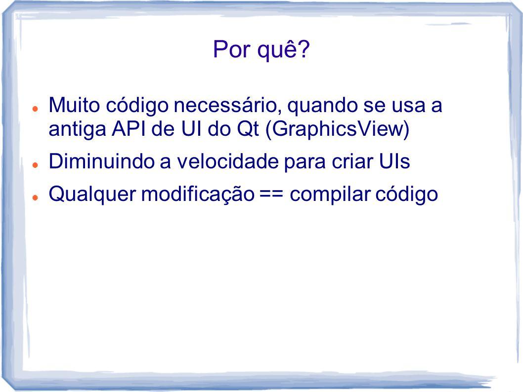 Por quê? Muito código necessário, quando se usa a antiga API de UI do Qt (GraphicsView) Diminuindo a velocidade para criar UIs Qualquer modificação ==