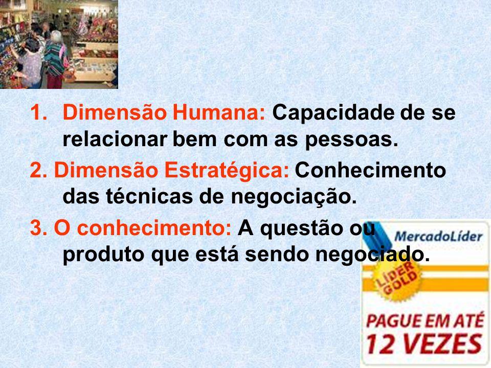 1.Dimensão Humana: Capacidade de se relacionar bem com as pessoas.