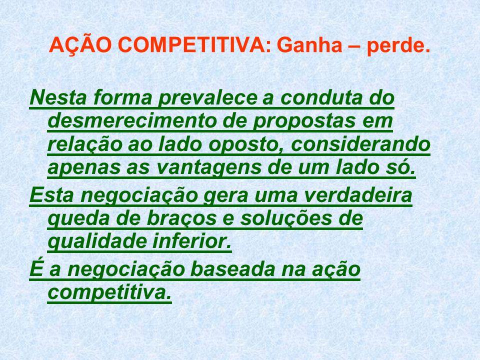 AÇÃO COMPETITIVA: Ganha – perde.