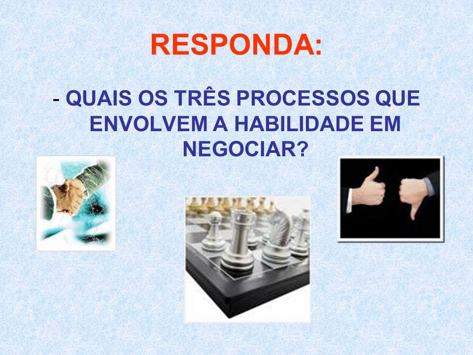 RESPONDA: - QUAIS OS TRÊS PROCESSOS QUE ENVOLVEM A HABILIDADE EM NEGOCIAR