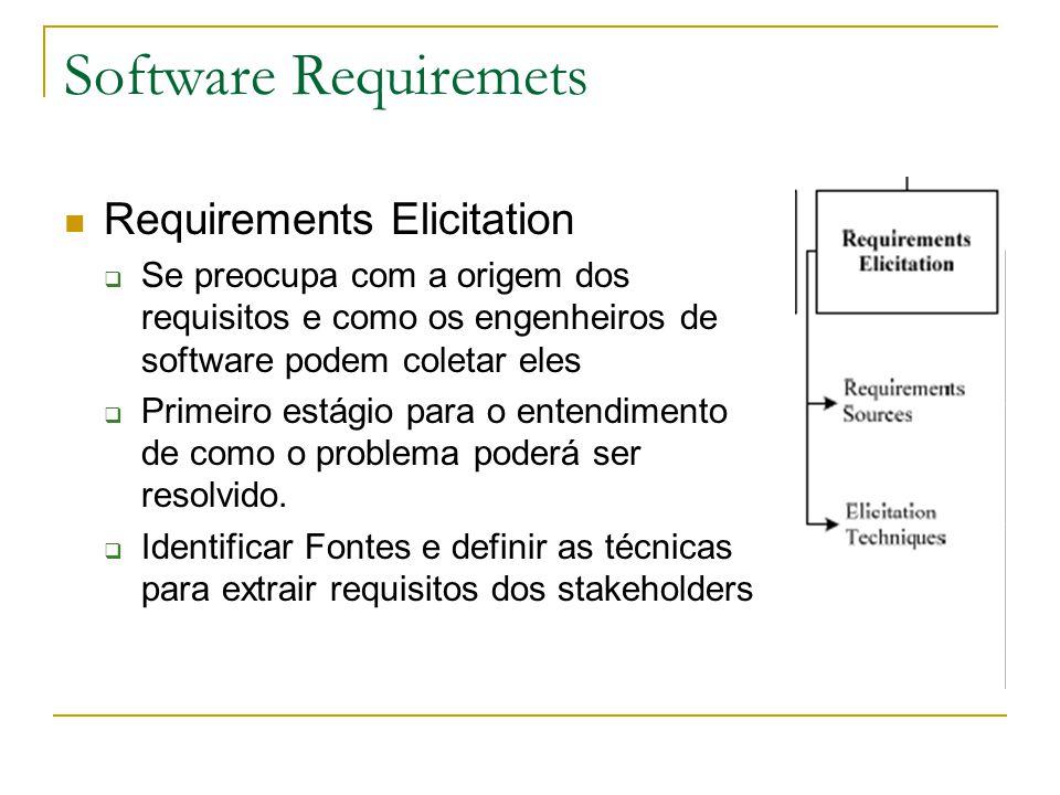 Software Requiremets Requirements Elicitation  Se preocupa com a origem dos requisitos e como os engenheiros de software podem coletar eles  Primeir