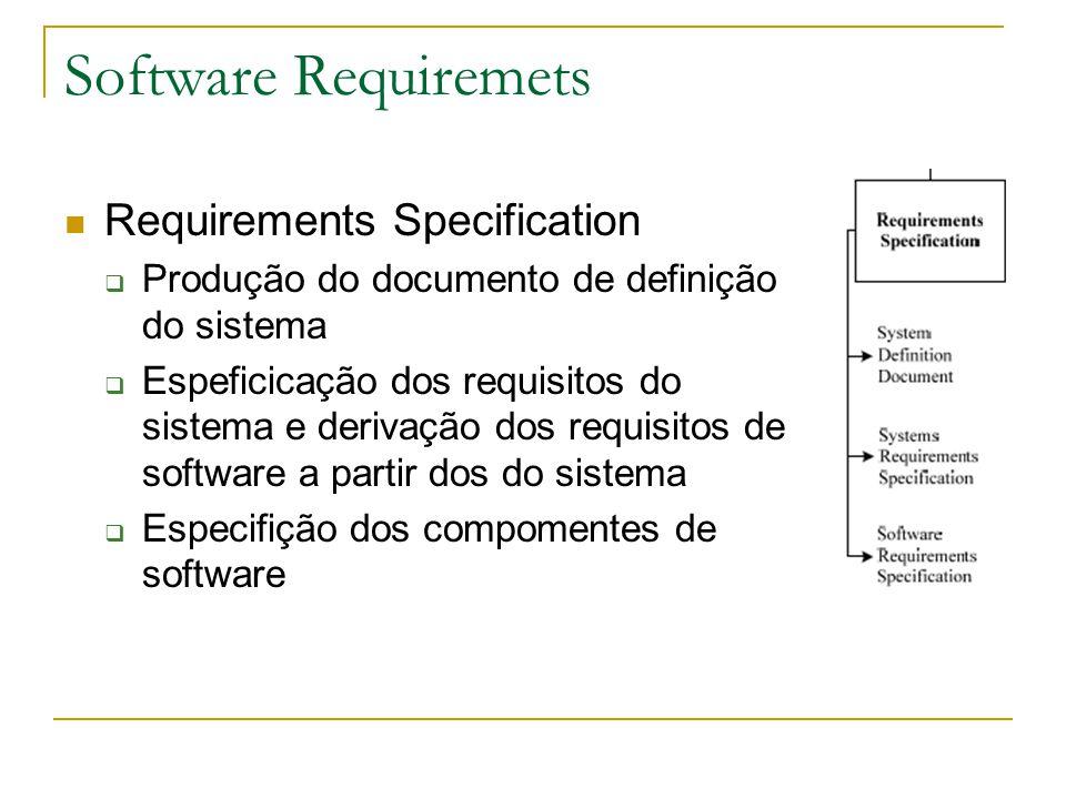 Software Requiremets Requirements Specification  Produção do documento de definição do sistema  Espeficicação dos requisitos do sistema e derivação