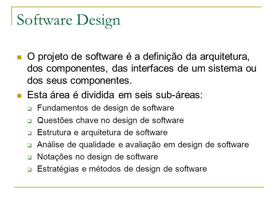 Software Design O projeto de software é a definição da arquitetura, dos componentes, das interfaces de um sistema ou dos seus componentes. Esta área é