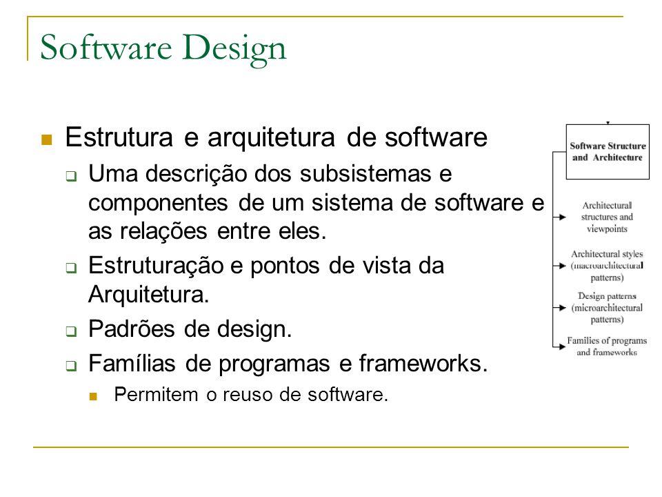 Software Design Estrutura e arquitetura de software  Uma descrição dos subsistemas e componentes de um sistema de software e as relações entre eles.