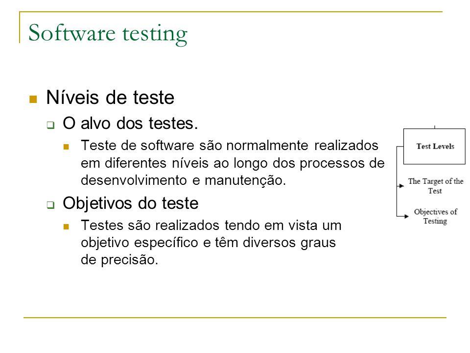 Software testing Níveis de teste  O alvo dos testes. Teste de software são normalmente realizados em diferentes níveis ao longo dos processos de dese