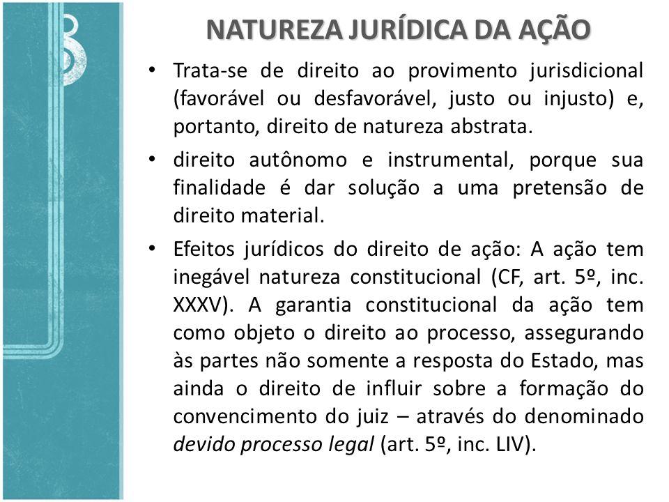 NATUREZA JURÍDICA DA AÇÃO Trata-se de direito ao provimento jurisdicional (favorável ou desfavorável, justo ou injusto) e, portanto, direito de nature