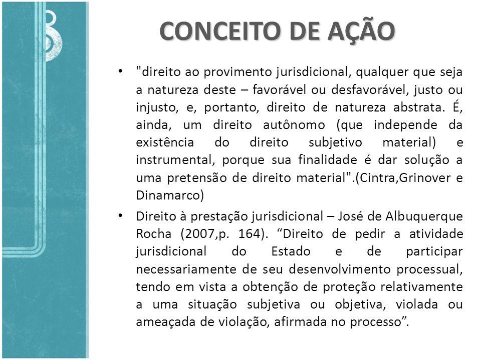 CONCEITO DE AÇÃO
