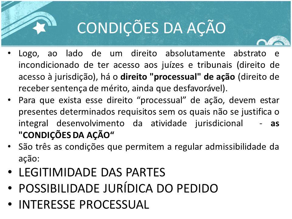 CONDIÇÕES DA AÇÃO Logo, ao lado de um direito absolutamente abstrato e incondicionado de ter acesso aos juízes e tribunais (direito de acesso à jurisd
