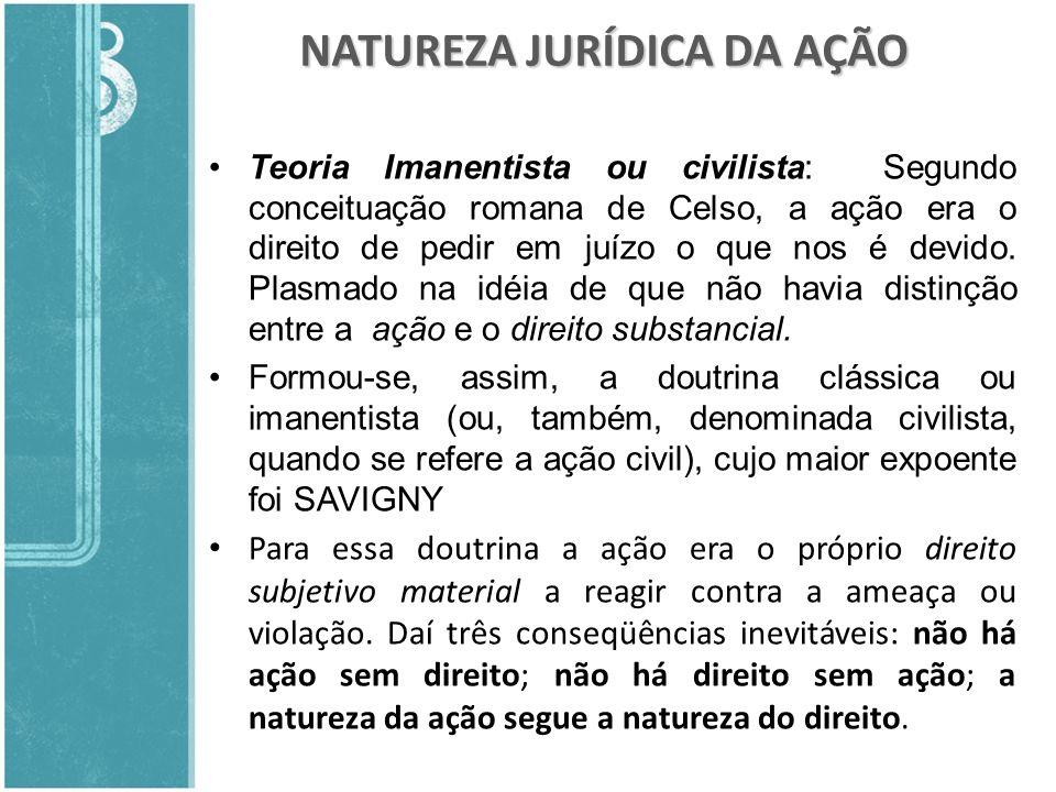 NATUREZA JURÍDICA DA AÇÃO Teoria Imanentista ou civilista: Segundo conceituação romana de Celso, a ação era o direito de pedir em juízo o que nos é de